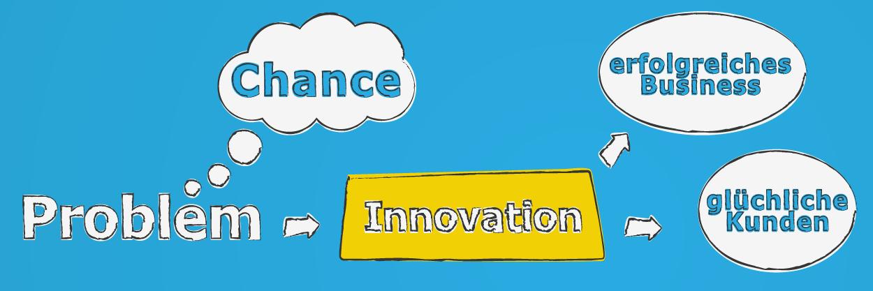 Vom Problem zur Innovation